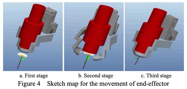 双眼カメラを使った小ギク自動収穫ロボットの研究開発