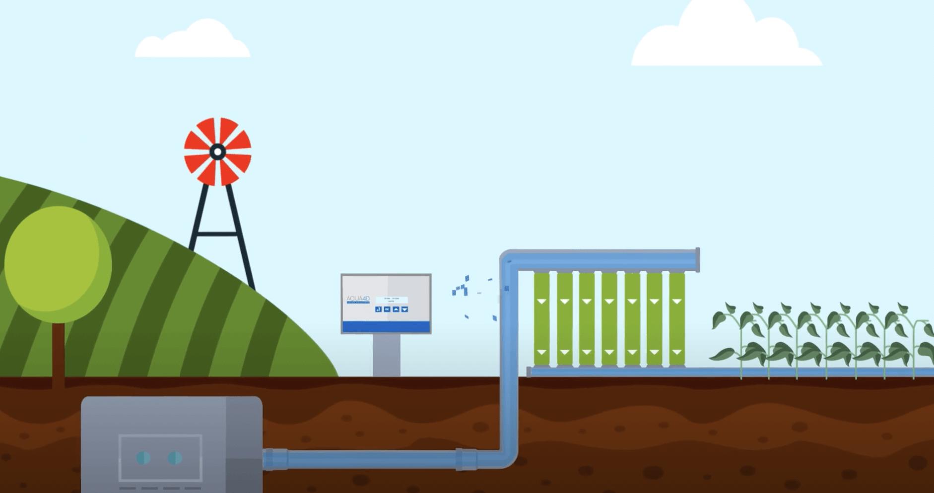 灌漑用水を効率的に利用するための水処理システムを開発する農業テクノロジー企業AQUA4D社について解説