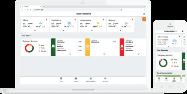 南アフリカとロシアでクラウドベースの農場管理アプリを提供するTillo.app社について解説