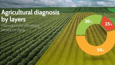【画像解析】人間の目を凌ぐ精度で圃場を観察。作物の生育や雑草の発生をAIが判定する、Cromai の技術を紹介します。