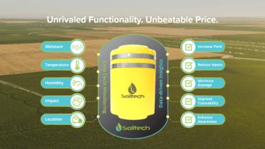 丈夫で手頃な土壌水分センサーを提供するSolitech Wireless社について解説
